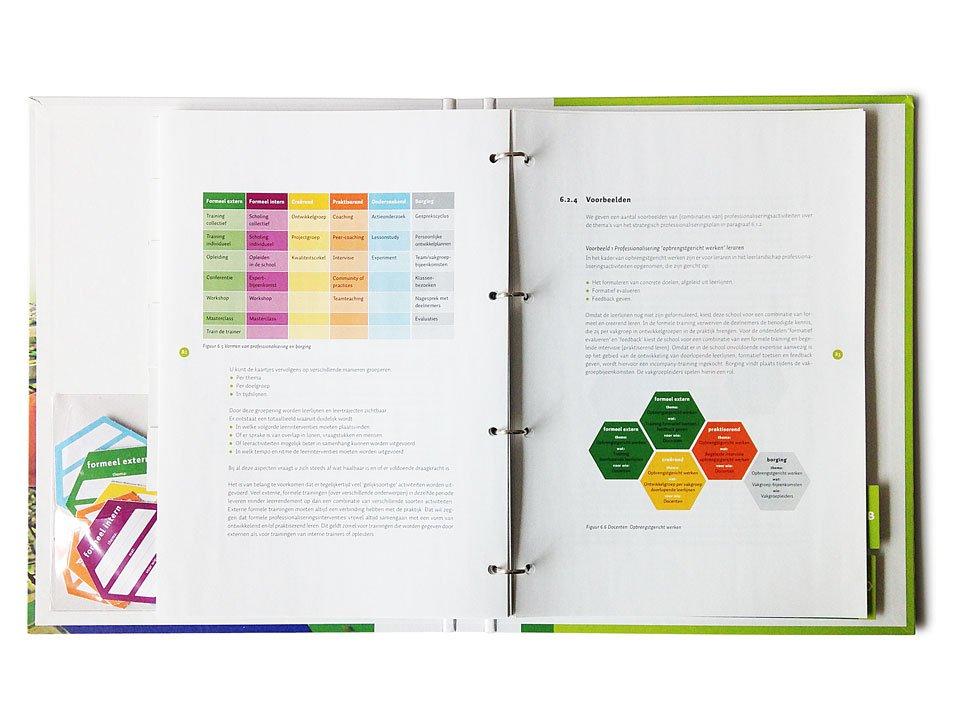 Ontwerp van een werkmap De Architectuur van het leerlandschap van CPS Onderwijsontwikkeling en Advies