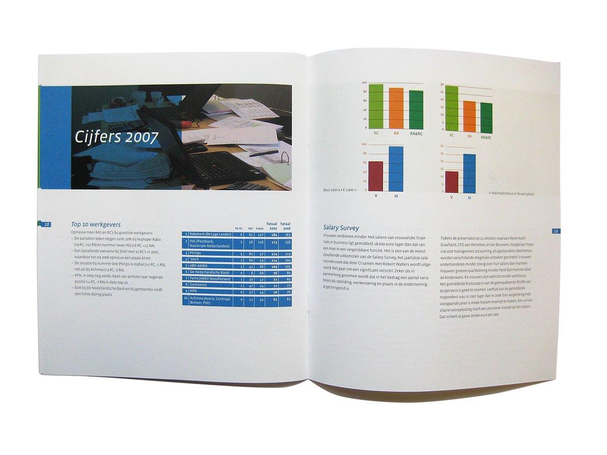 Vormgeving van het Jaarverslag 2007 voor het Controllers Instituut