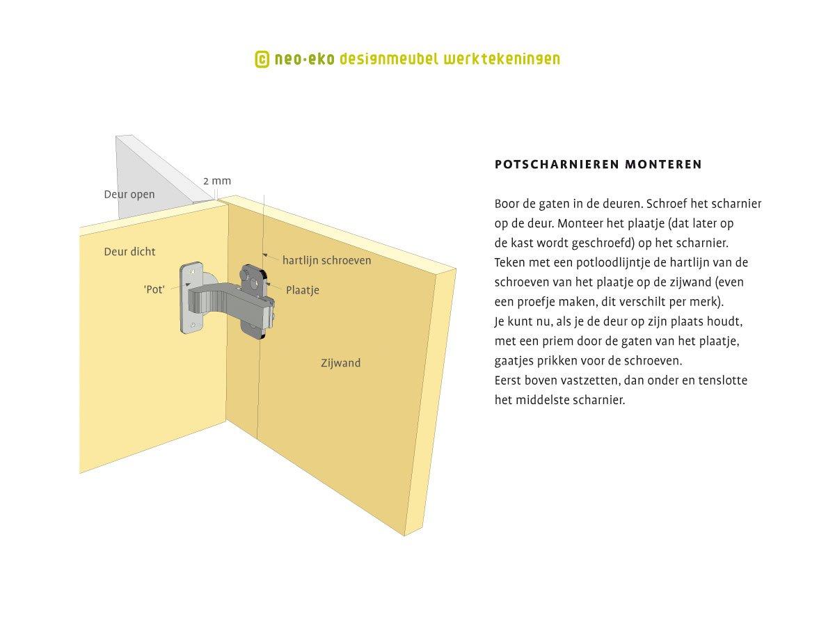 instructietekening in handleiding voor het zelf maken van design kledingkast neo-eko