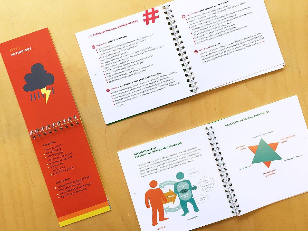 brochures voor Locus training coaching en advies job aid omgaan met agressie problematisch gedrag crisisontwikkeling