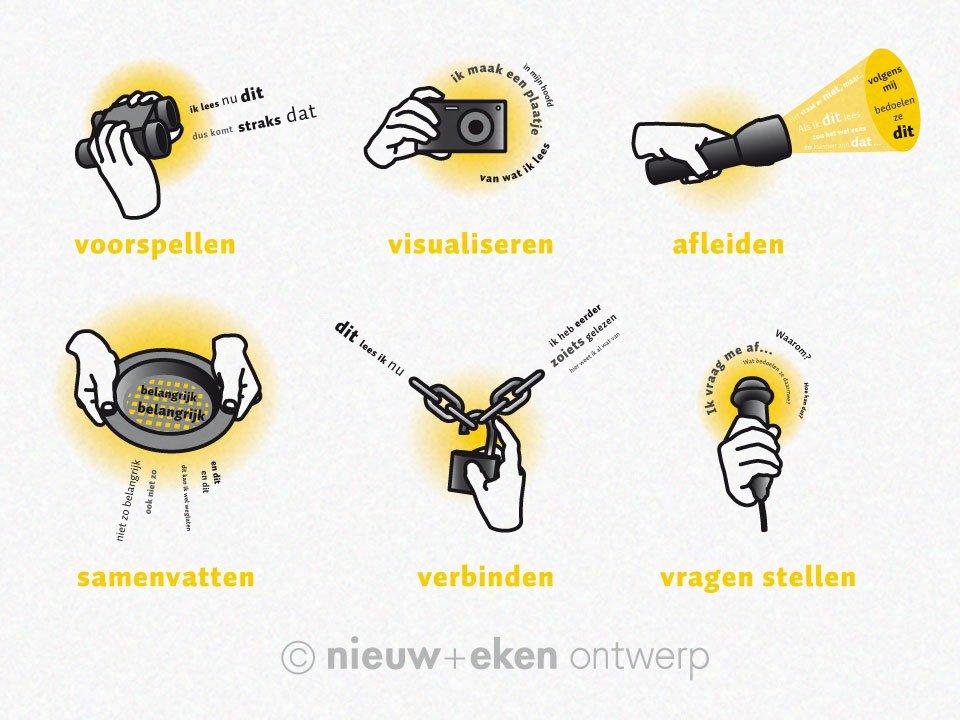 """illustraties """"begrijpend lezen"""": voorspellen, visualiseren, samenvatten, verbinden, afleiden, vragen stellen"""